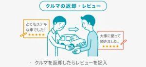 車を返却したらレビューを記入